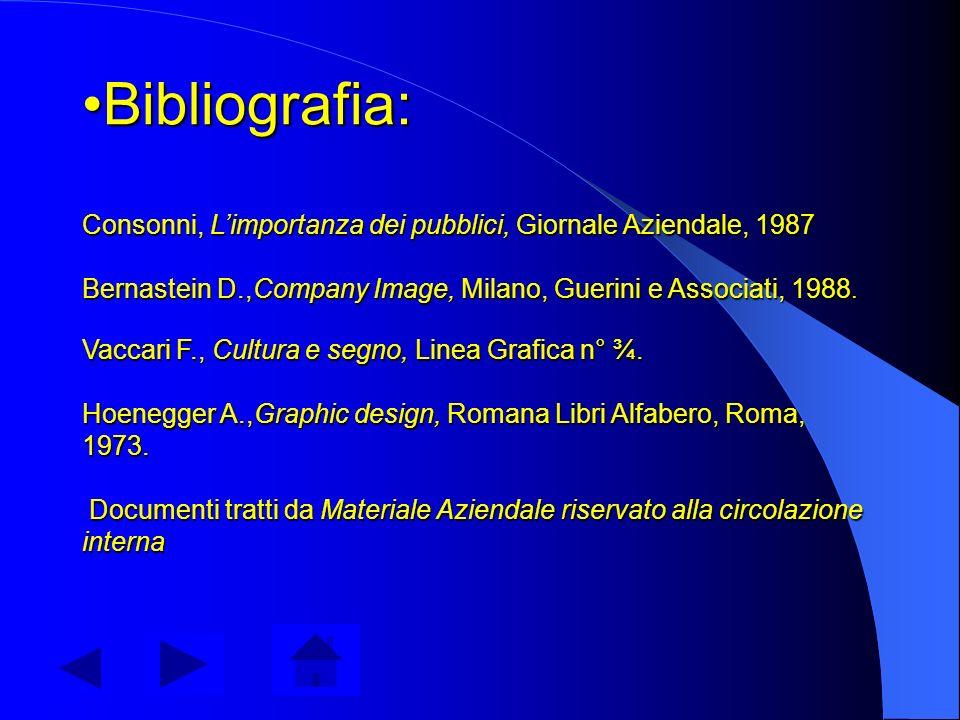 Alenia Aerospazio Alenia Aerospazio Il Logo: Alenia A e r o s p a z i o