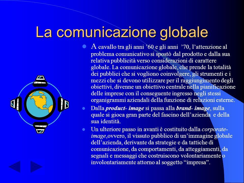 La comunicazione tradizionale Negli anni '40, la comunicazione nelle imprese, si concentrava solo sul prodotto e la sua sua qualità. Il prodotto infat
