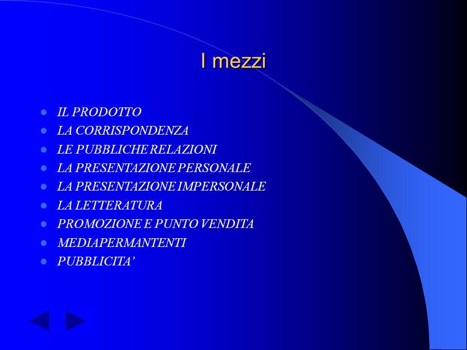 Gli iterlocutori  IL PUBBLICO INTERNO È costituito dall'intero personale dell'azienda.