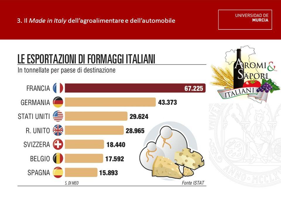 3. Il Made in Italy dell'agroalimentare e dell'automobile
