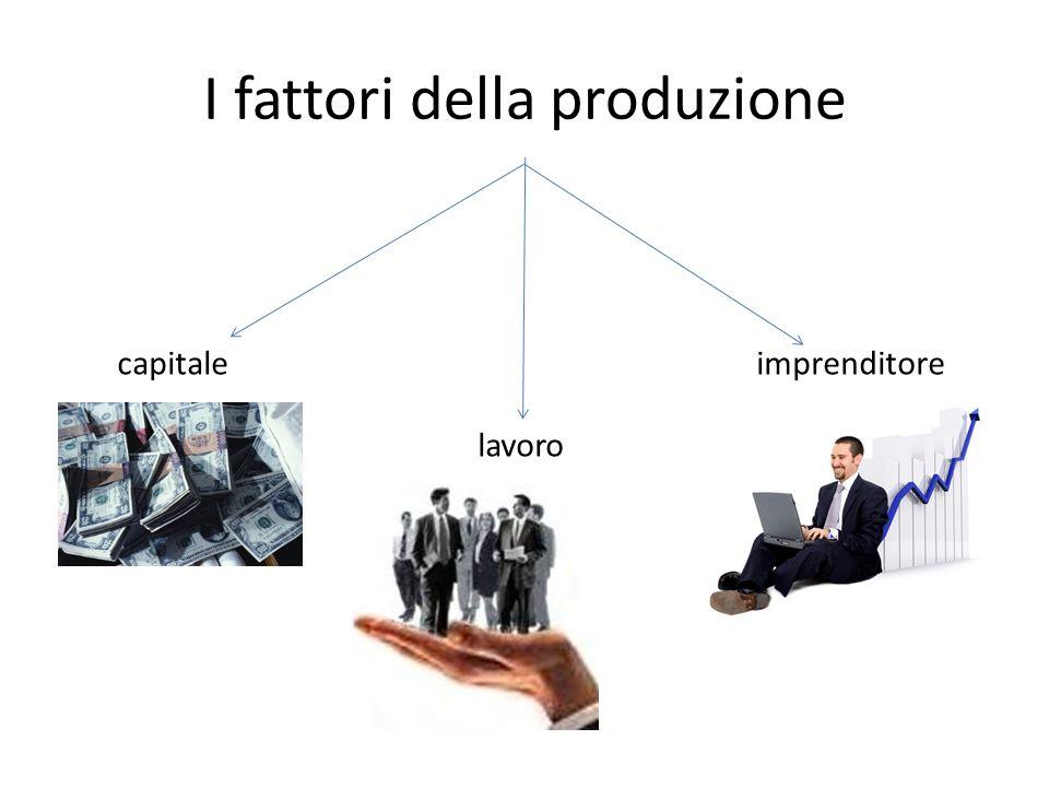 I fattori della produzione capitale lavoro imprenditore