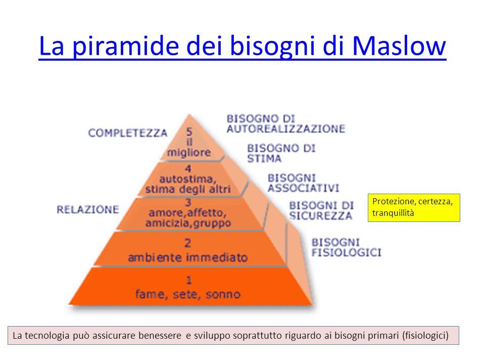 La piramide dei bisogni di Maslow Protezione, certezza, tranquillità La tecnologia può assicurare benessere e sviluppo soprattutto riguardo ai bisogni