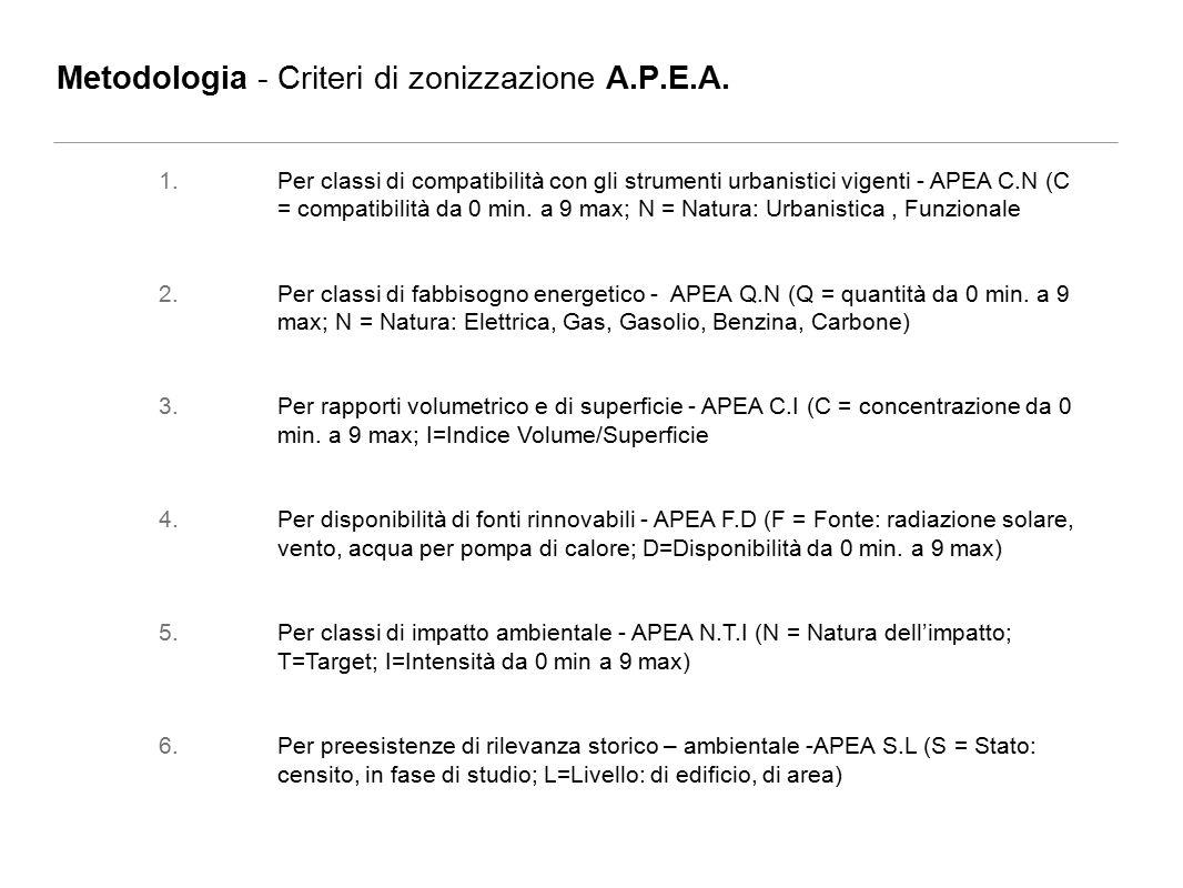 Metodologia - Criteri di zonizzazione A.P.E.A. 1.