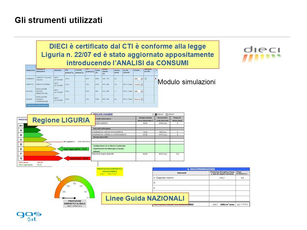 Gli strumenti utilizzati Modulo simulazioni DIECI è certificato dal CTI è conforme alla legge Liguria n.