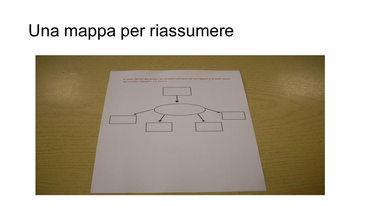 Una mappa per riassumere