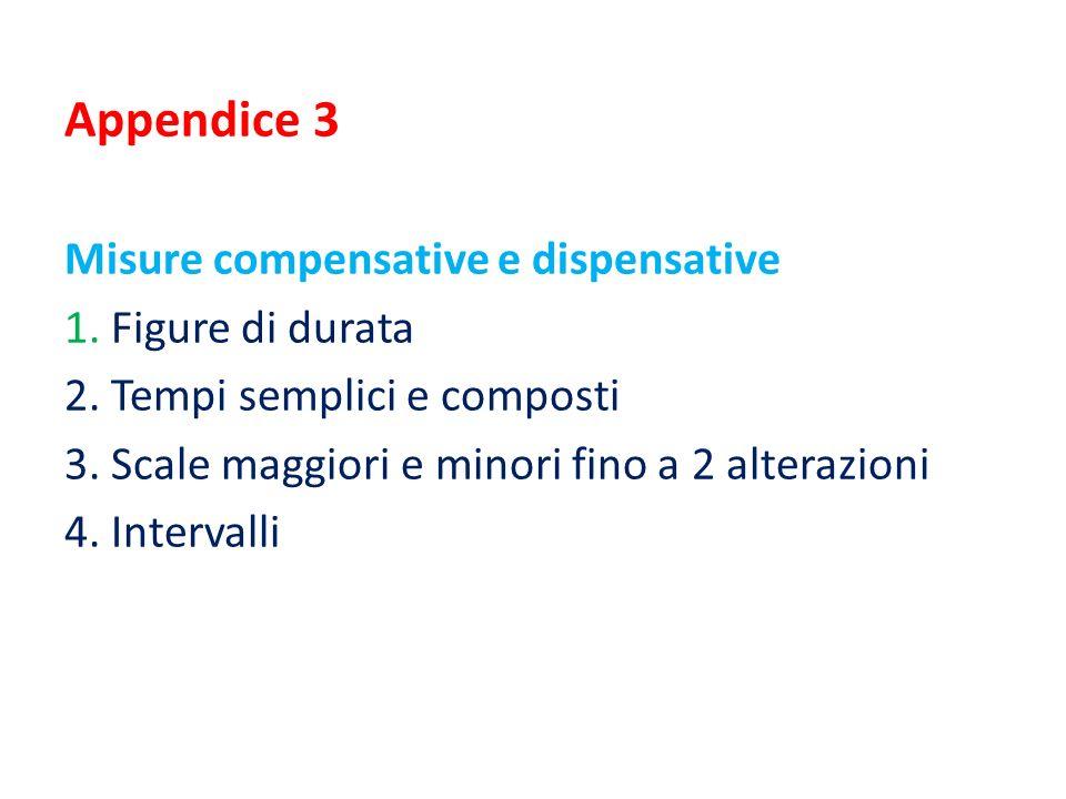 Appendice 3 Misure compensative e dispensative 1. Figure di durata 2. Tempi semplici e composti 3. Scale maggiori e minori fino a 2 alterazioni 4. Int