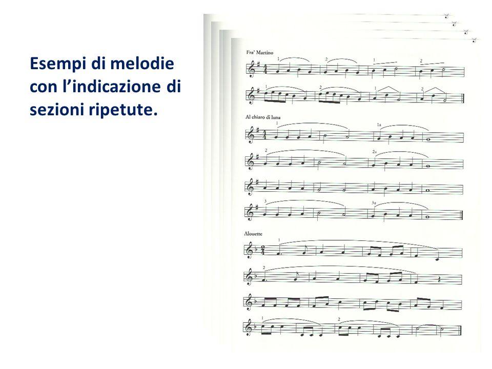 il dislessico legge le note come un disegno formato da palline che lui una alla volta, in base alla posizione che occupano sul pentagramma, abbina a un suono, a un dito, a un tasto, a una corda, a un foro dello strumento a fiato che suona.