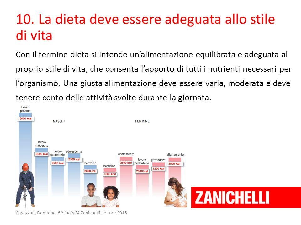 Cavazzuti, Damiano, Biologia © Zanichelli editore 2015 10. La dieta deve essere adeguata allo stile di vita Con il termine dieta si intende un'aliment
