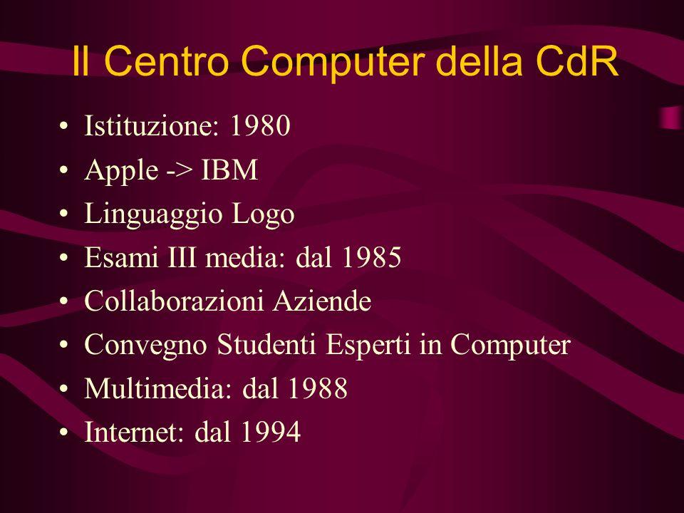 Il Centro Computer della CdR Istituzione: 1980 Apple -> IBM Linguaggio Logo Esami III media: dal 1985 Collaborazioni Aziende Convegno Studenti Esperti in Computer Multimedia: dal 1988 Internet: dal 1994