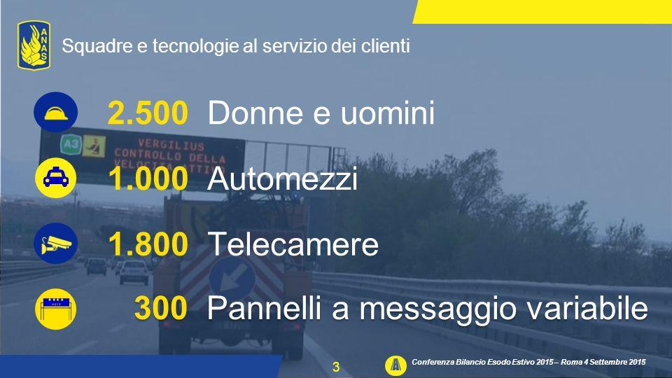 Squadre e tecnologie al servizio dei clienti 1.000 Automezzi 1.800 Telecamere 300 Pannelli a messaggio variabile 2.500 Donne e uomini Conferenza Bilancio Esodo Estivo 2015 – Roma 4 Settembre 2015 3