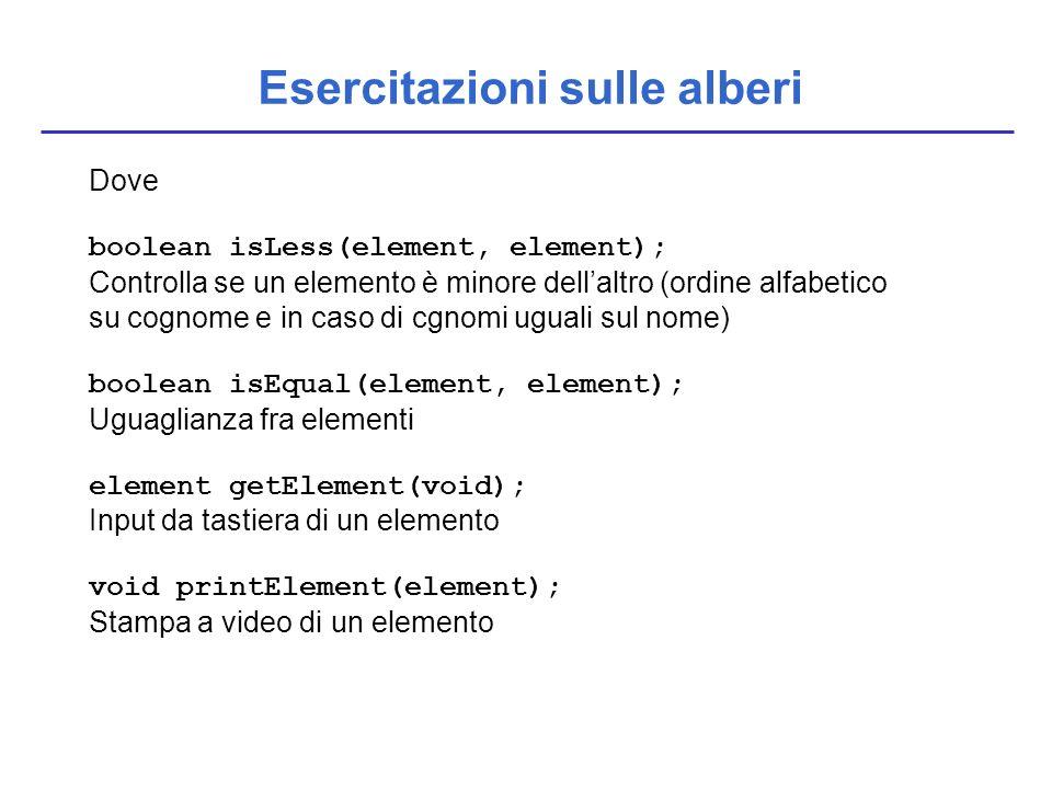 Esercitazioni sulle alberi Dove boolean isLess(element, element); Controlla se un elemento è minore dell'altro (ordine alfabetico su cognome e in caso