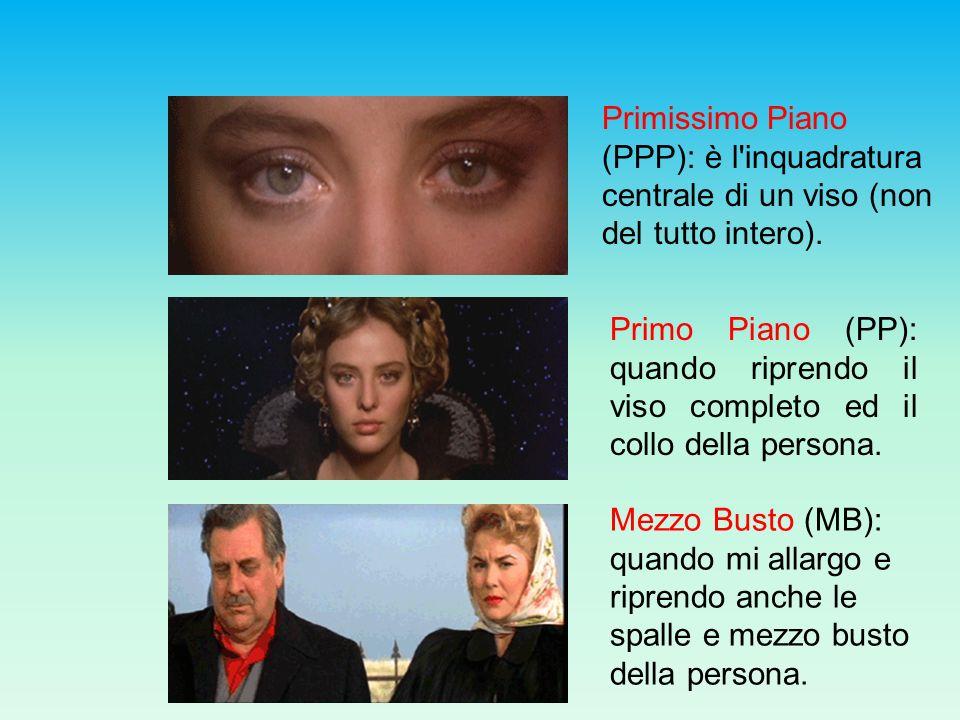 Primissimo Piano (PPP): è l'inquadratura centrale di un viso (non del tutto intero). Primo Piano (PP): quando riprendo il viso completo ed il collo de