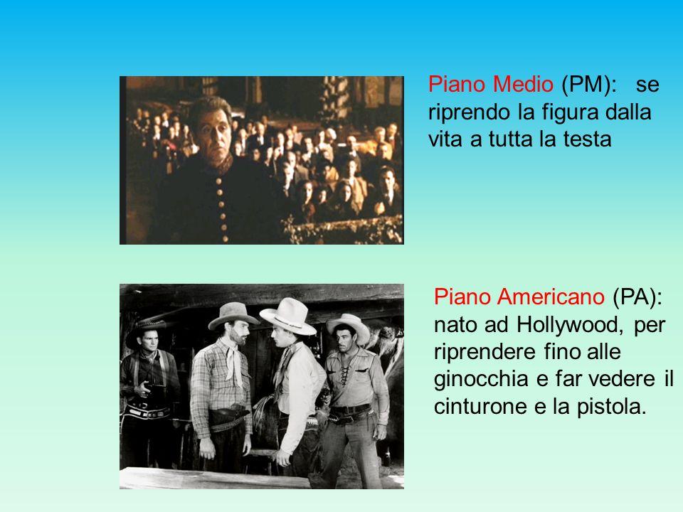 Piano Medio (PM): se riprendo la figura dalla vita a tutta la testa Piano Americano (PA): nato ad Hollywood, per riprendere fino alle ginocchia e far