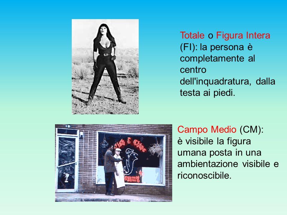 Totale o Figura Intera (FI): la persona è completamente al centro dell'inquadratura, dalla testa ai piedi. Campo Medio (CM): è visibile la figura uman