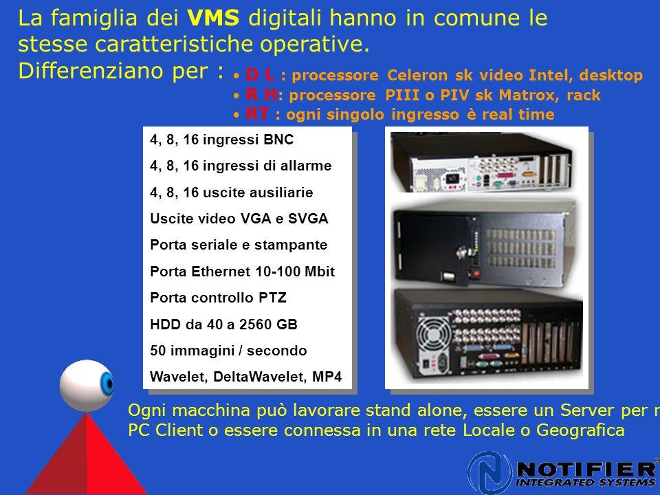 Video Management System Sistema multifunzionale per la gestione delle immagini video