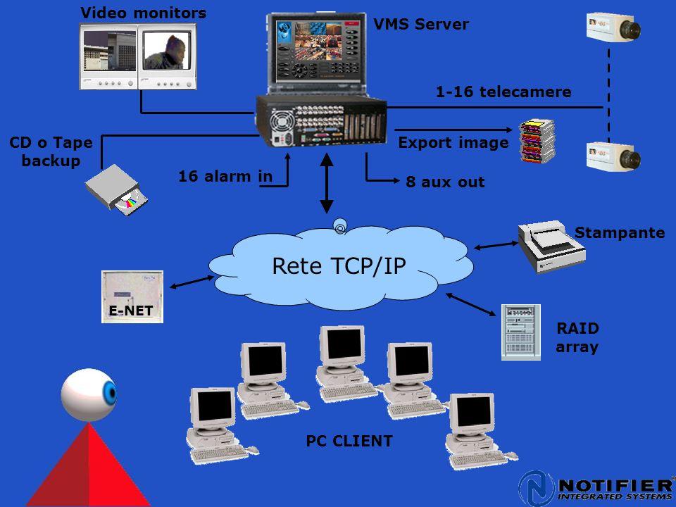 Rete TCP/IP ALLARME DA INGRESSO DIGITALE O DA MOTION DETECTOR + IMMAGINE PC CLIENT E-NET REGISTRAZIONE LOCALE 60GB = 2Week REGISTRAZIONE REMOTA FINO A 2560 GB Stereo audio input alarm inputs