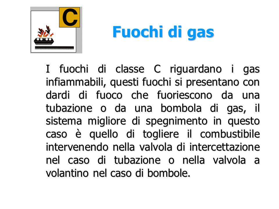 Fuochi di liquidi I fuochi di classe B riguardano tutti i liquidi infiammabili e combustibili (benzine-alcol-oli-etc.), questi bruciano solo con fiamma quindi l'azione di spegnimento ideale è il soffocamento.