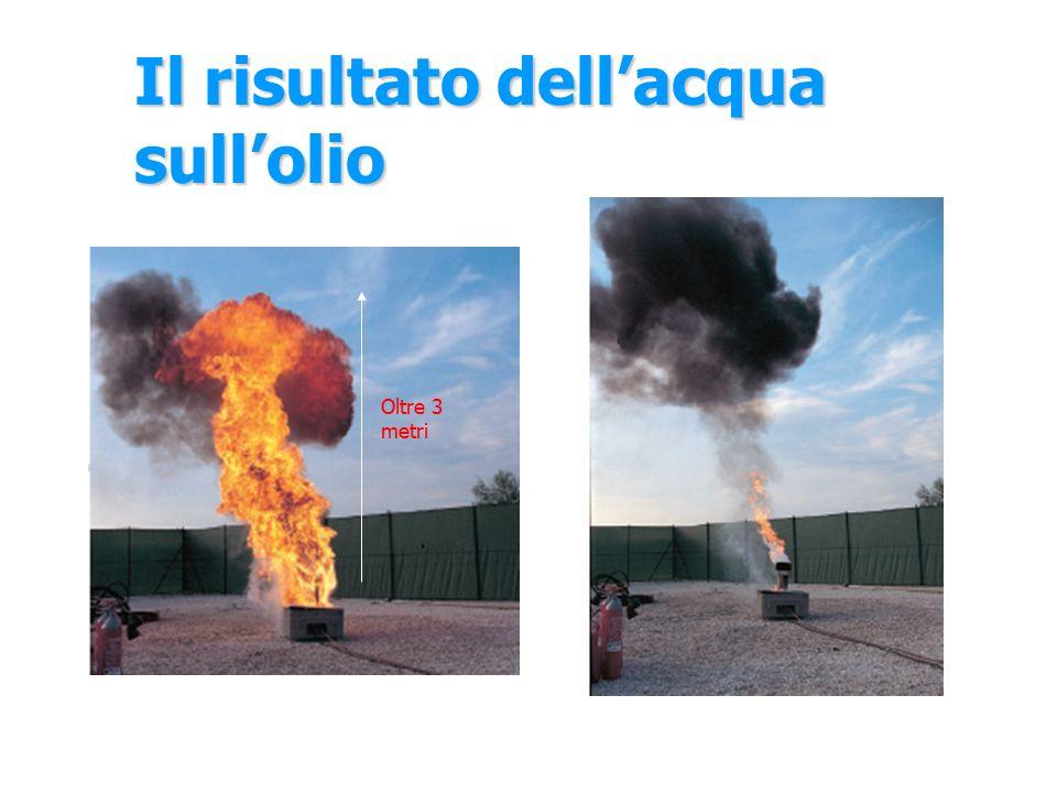 Effetto boilover L'olio si scaldaSi accende