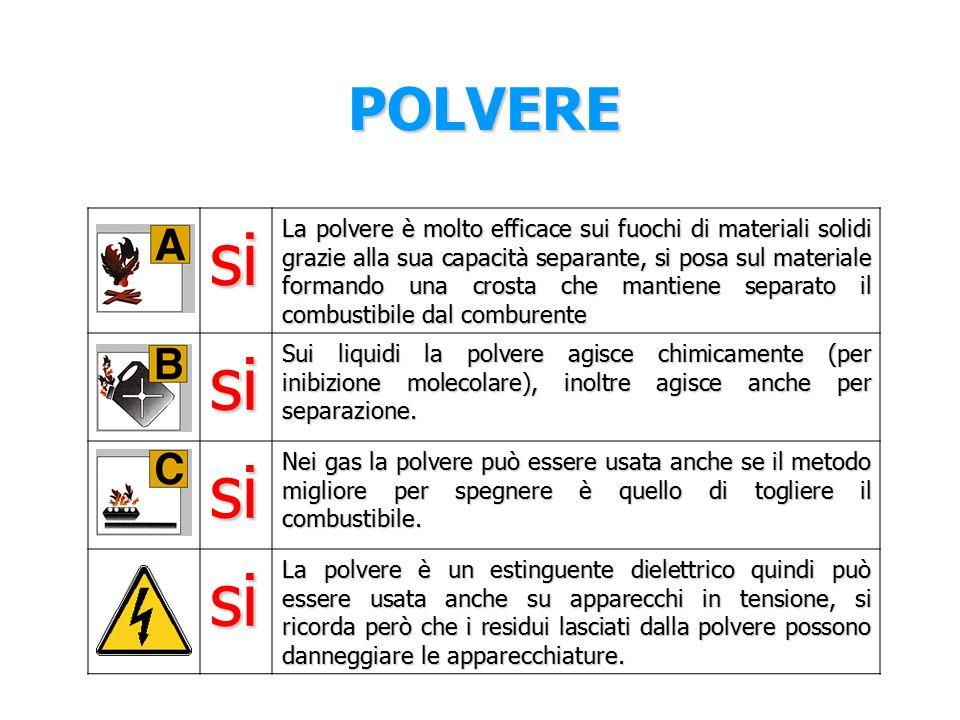 POLVERE La polvere è in assoluto l'estinguente più diffuso in Italia, è utilizzabile e molto efficace su qualsiasi classe di fuoco.
