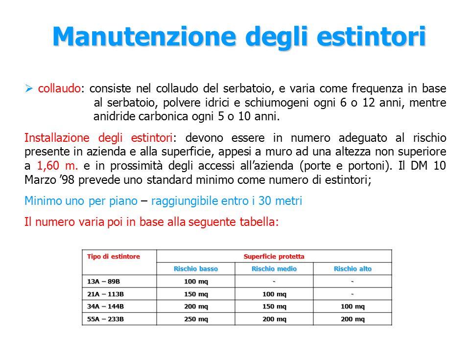 Manutenzione degli estintori La manutenzione degli estintori deve essere fatta almeno ogni sei mesi da personale qualificato ed abilitato, secondo una norma tecnica di riferimento UNI 9994 .