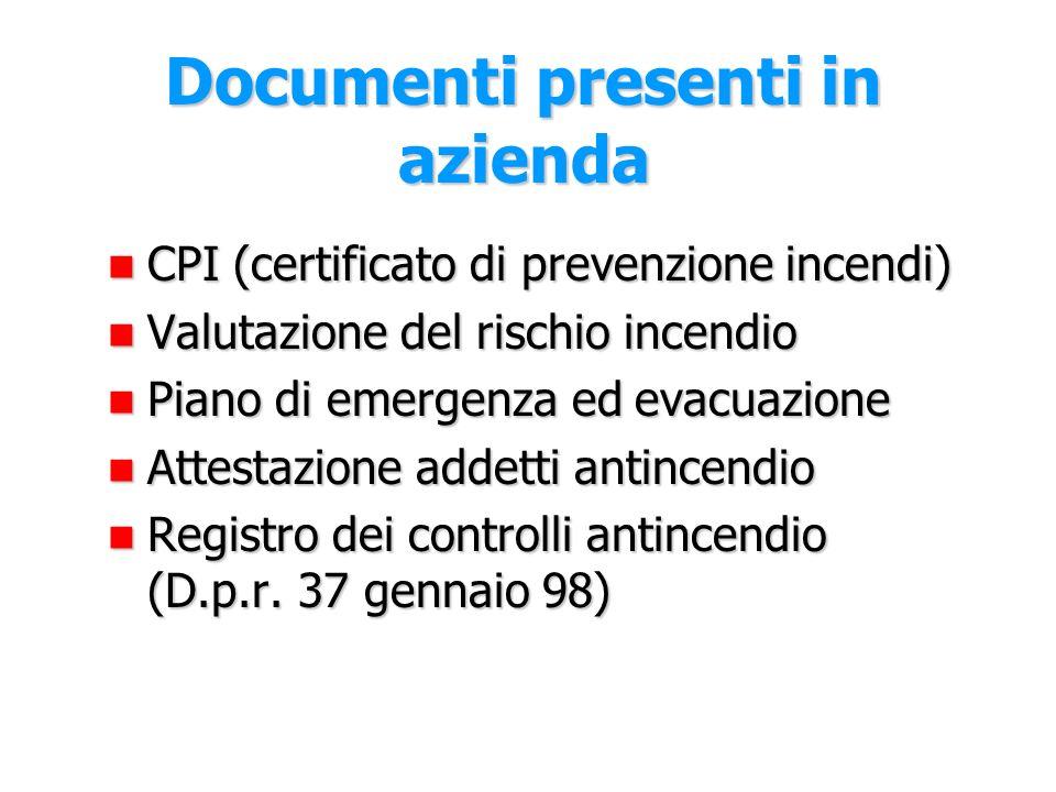 La normativa antincendio per le attività alberghiere D.M.