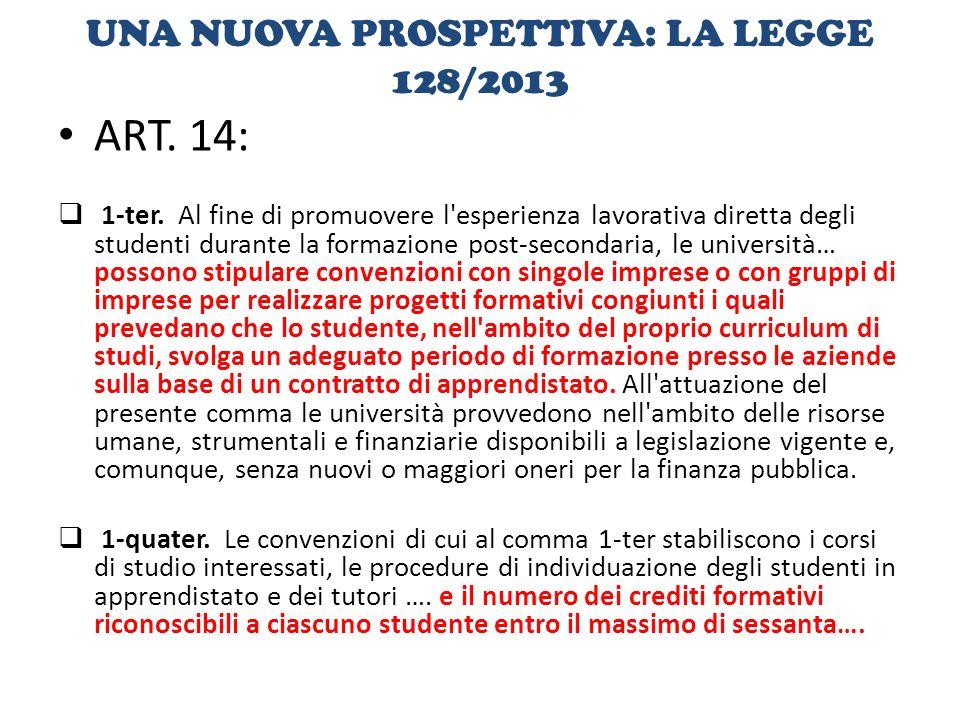 UNA NUOVA PROSPETTIVA: LA LEGGE 128/2013 ART. 14:  1-ter. Al fine di promuovere l'esperienza lavorativa diretta degli studenti durante la formazione