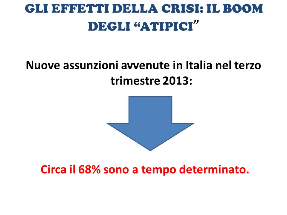 GLI EFFETTI DELLA CRISI: IL BOOM DEGLI ATIPICI Nuove assunzioni avvenute in Italia nel terzo trimestre 2013: Circa il 68% sono a tempo determinato.