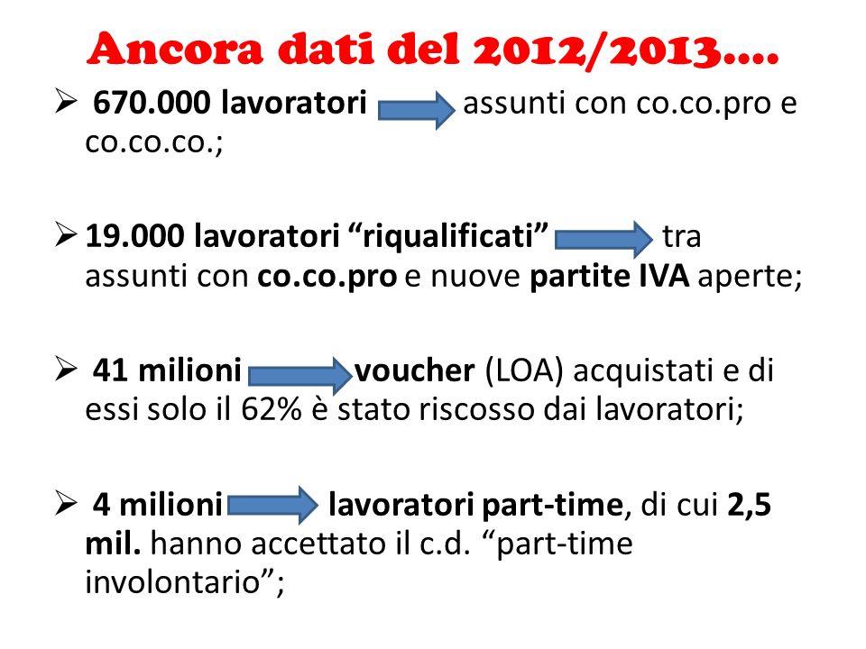 """Ancora dati del 2012/2013….  670.000 lavoratori assunti con co.co.pro e co.co.co.;  19.000 lavoratori """"riqualificati"""" tra assunti con co.co.pro e nu"""