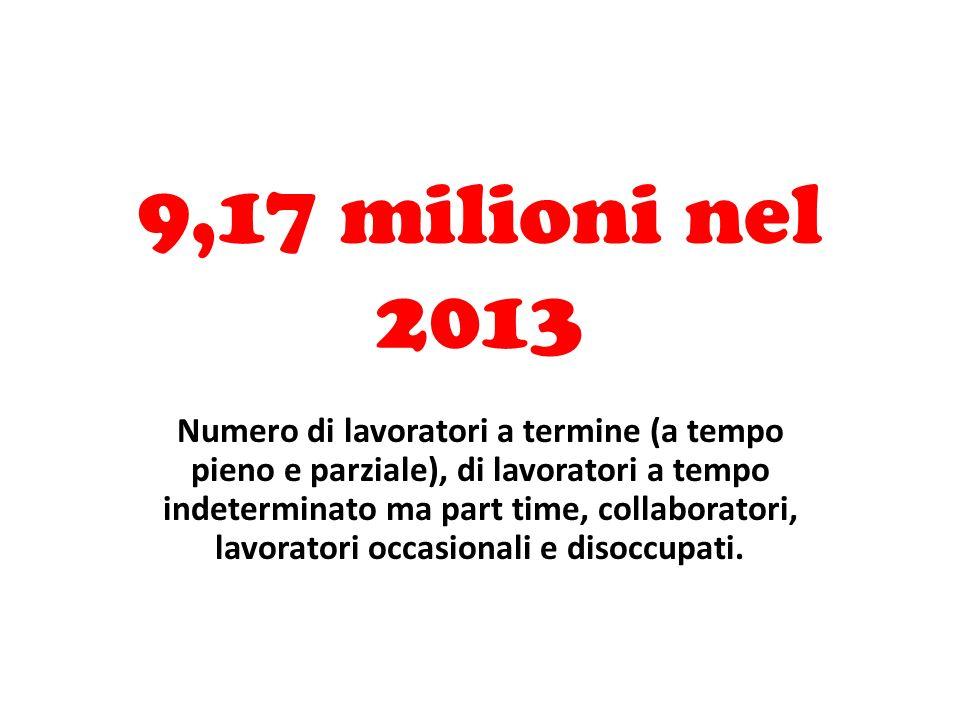 9,17 milioni nel 2013 Numero di lavoratori a termine (a tempo pieno e parziale), di lavoratori a tempo indeterminato ma part time, collaboratori, lavo