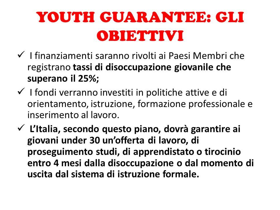 YOUTH GUARANTEE: GLI OBIETTIVI I finanziamenti saranno rivolti ai Paesi Membri che registrano tassi di disoccupazione giovanile che superano il 25%; I
