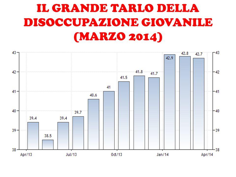 IL GRANDE TARLO DELLA DISOCCUPAZIONE GIOVANILE (MARZO 2014)
