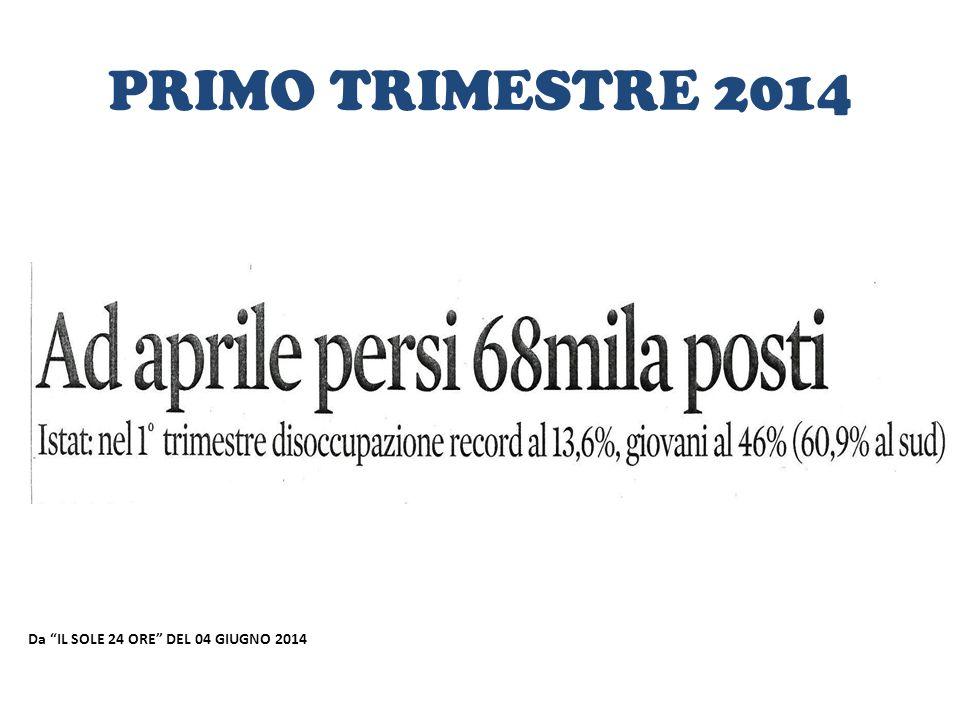 """PRIMO TRIMESTRE 2014 Da """"IL SOLE 24 ORE"""" DEL 04 GIUGNO 2014"""