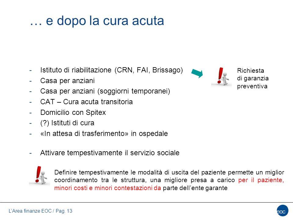 L'Area finanze EOC / Pag. 13 … e dopo la cura acuta -Istituto di riabilitazione (CRN, FAI, Brissago) -Casa per anziani -Casa per anziani (soggiorni te