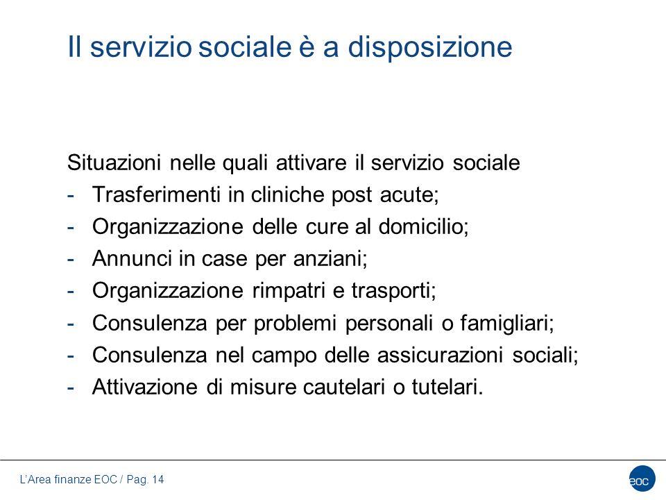 L'Area finanze EOC / Pag. 14 Il servizio sociale è a disposizione Situazioni nelle quali attivare il servizio sociale -Trasferimenti in cliniche post