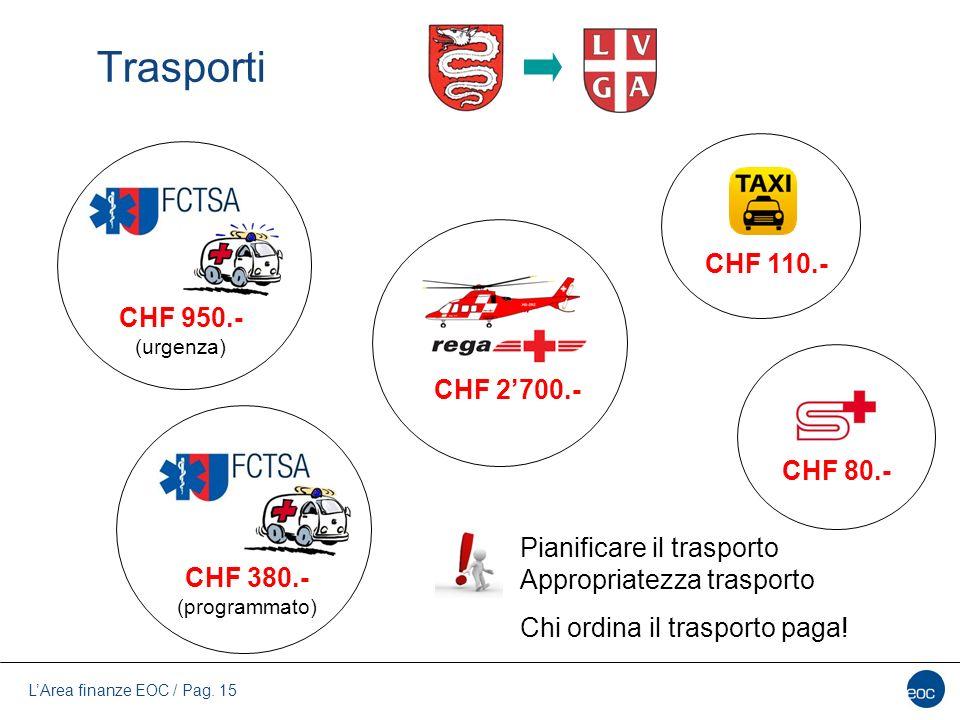 L'Area finanze EOC / Pag. 15 Trasporti CHF 950.- (urgenza) CHF 380.- (programmato) CHF 2'700.- CHF 110.- CHF 80.- Pianificare il trasporto Appropriate