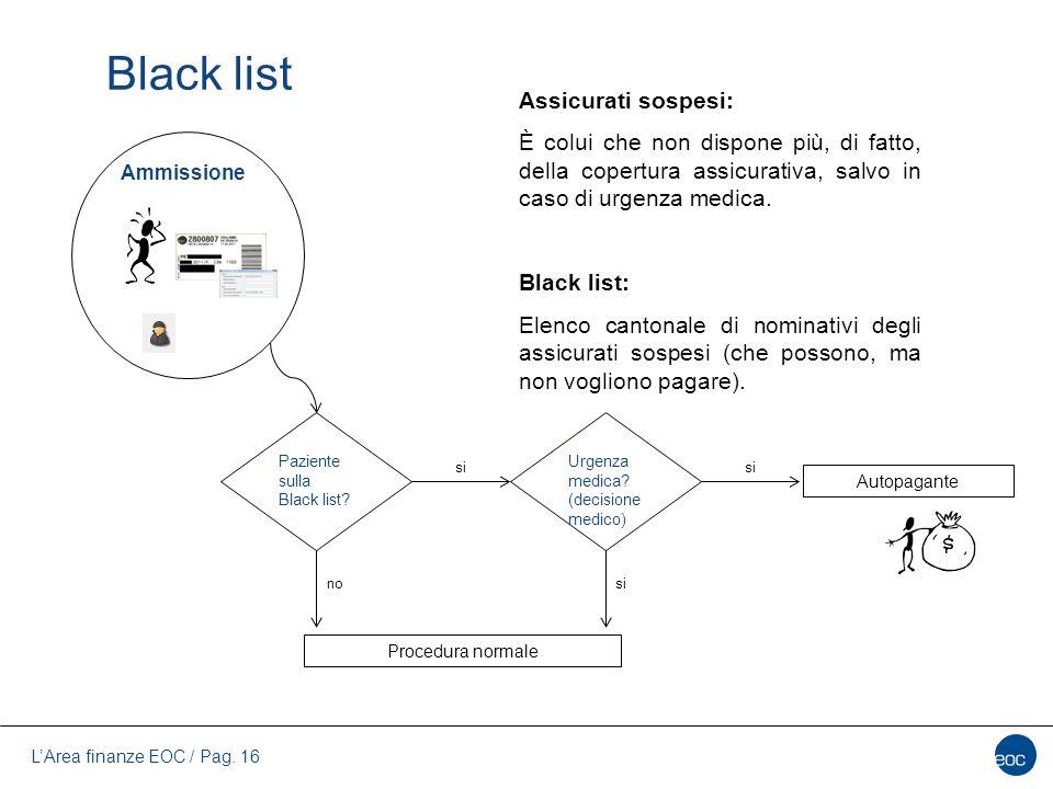 L'Area finanze EOC / Pag. 16 Black list Ammissione Assicurati sospesi: È colui che non dispone più, di fatto, della copertura assicurativa, salvo in c