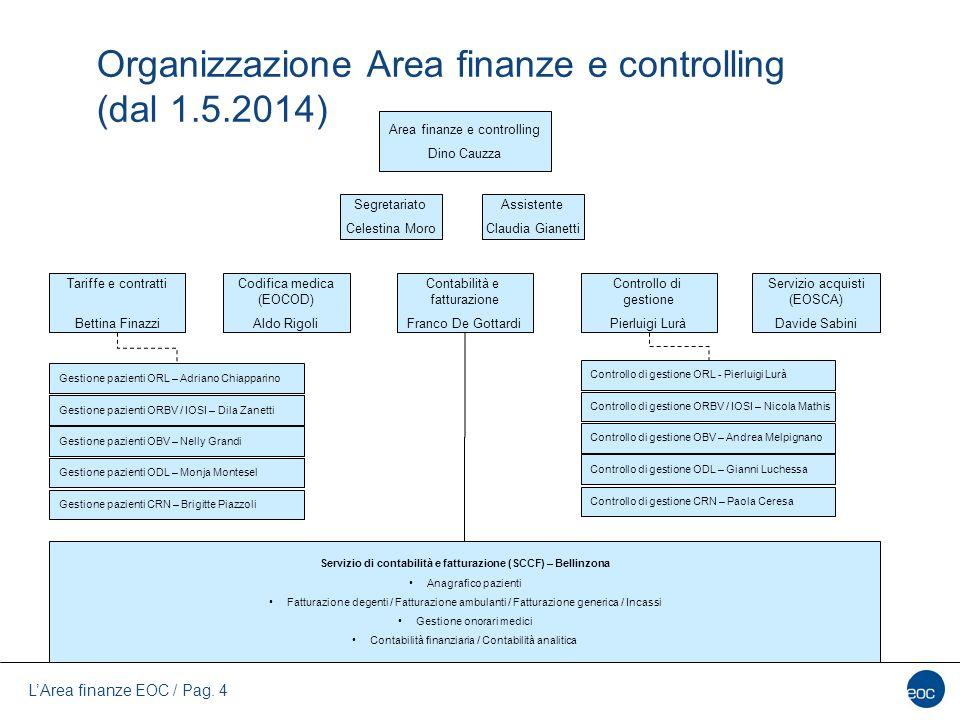 L'Area finanze EOC / Pag. 4 Organizzazione Area finanze e controlling (dal 1.5.2014) Area finanze e controlling Dino Cauzza Tariffe e contratti Bettin