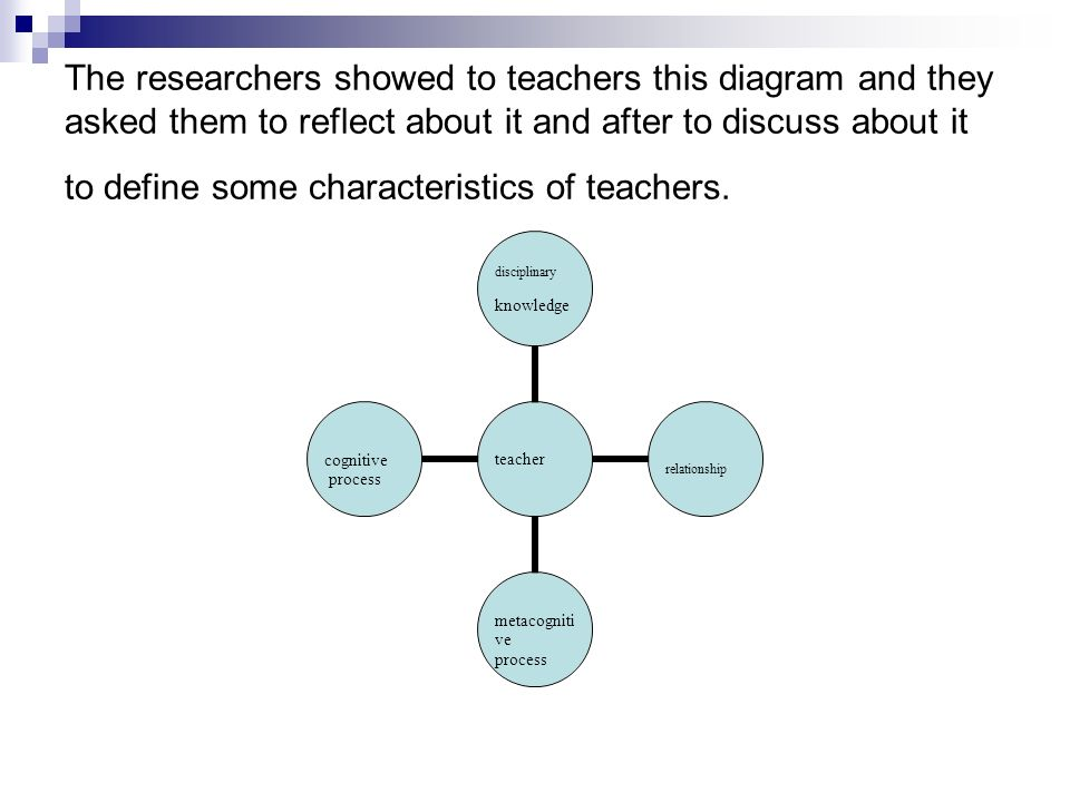 The researchers showed to teachers this diagram and they asked them to reflect about it and after to discuss about it to define some characteristics of teachers.