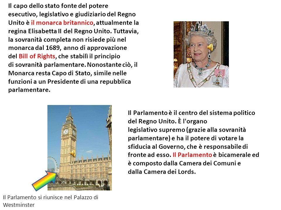 Il Sistema politico del Regno Unito è composto da un complesso insieme di parlamentarismo, monarchia e democrazia, che convivono in un sistema pluripa