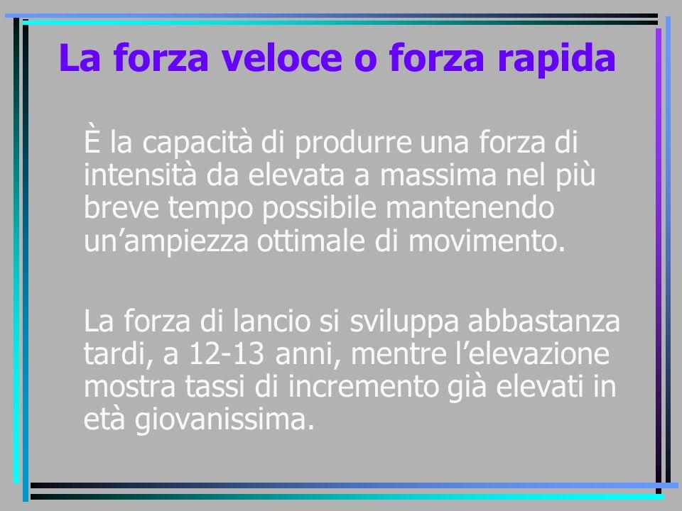 La forza veloce o forza rapida È la capacità di produrre una forza di intensità da elevata a massima nel più breve tempo possibile mantenendo un'ampie
