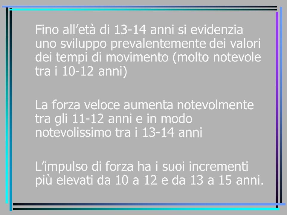 Fino all'età di 13-14 anni si evidenzia uno sviluppo prevalentemente dei valori dei tempi di movimento (molto notevole tra i 10-12 anni) La forza velo