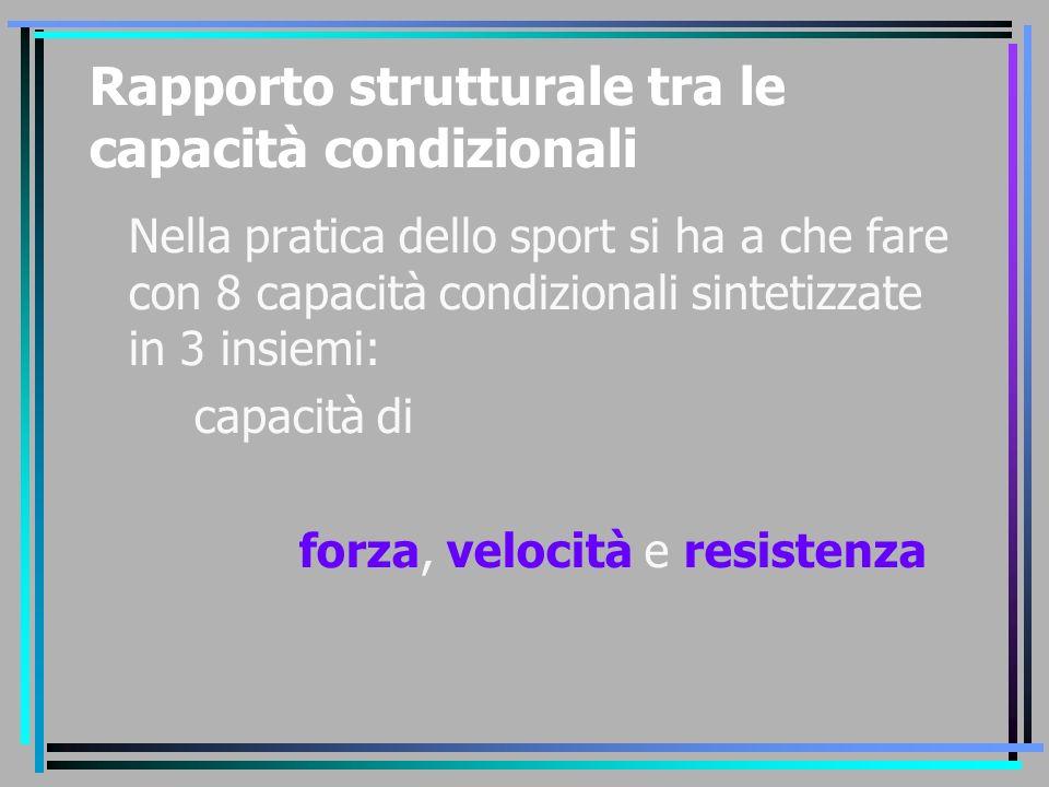 Rapporto strutturale tra le capacità condizionali Nella pratica dello sport si ha a che fare con 8 capacità condizionali sintetizzate in 3 insiemi: ca