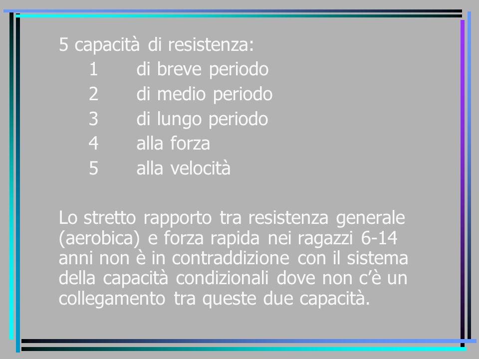 5 capacità di resistenza: 1di breve periodo 2di medio periodo 3di lungo periodo 4alla forza 5alla velocità Lo stretto rapporto tra resistenza generale