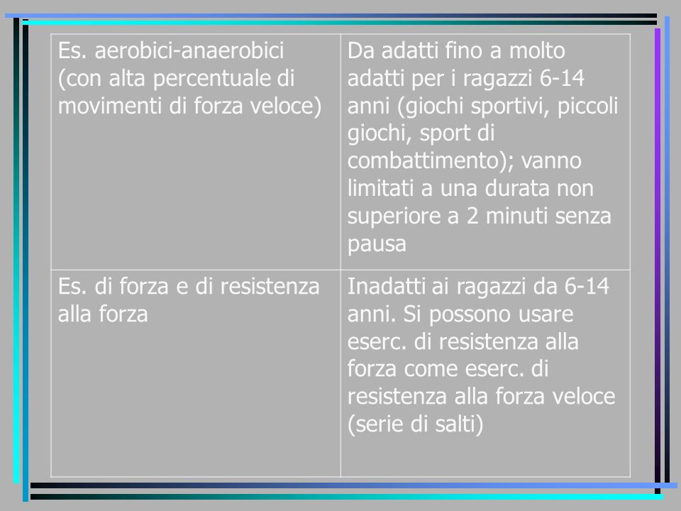 Es. aerobici-anaerobici (con alta percentuale di movimenti di forza veloce) Da adatti fino a molto adatti per i ragazzi 6-14 anni (giochi sportivi, pi