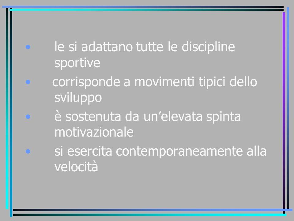 le si adattano tutte le discipline sportive corrisponde a movimenti tipici dello sviluppo è sostenuta da un'elevata spinta motivazionale si esercita c