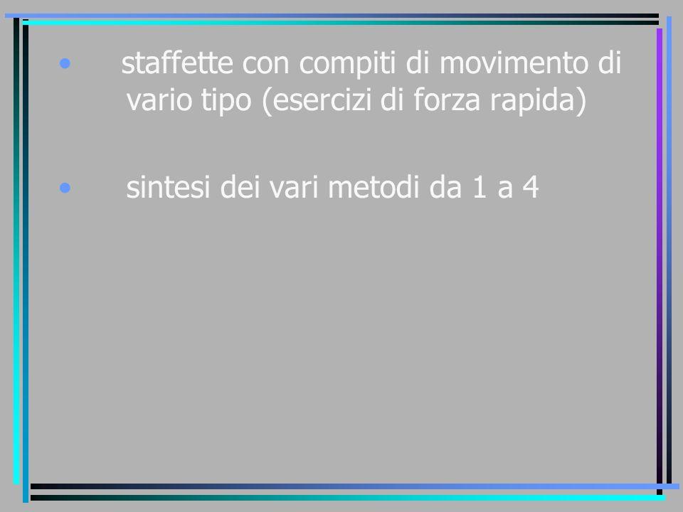 staffette con compiti di movimento di vario tipo (esercizi di forza rapida) sintesi dei vari metodi da 1 a 4