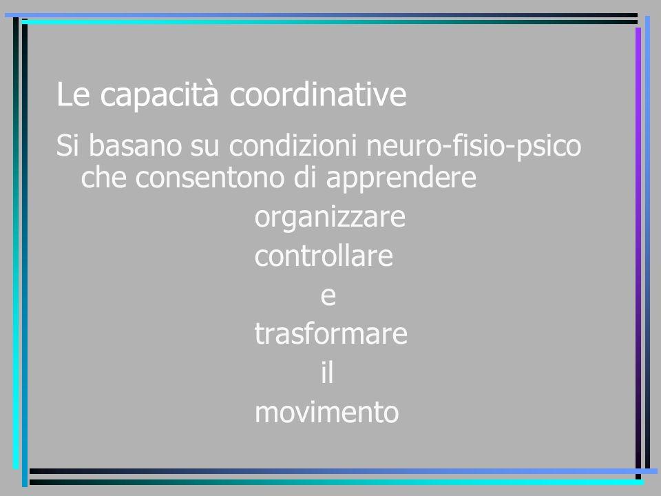 Le capacità condizionali Sono determinate dalla disponibilità di energia e sono tre: forza (veloce, massima, resistente) velocità o rapidità (di reazione, dei movimenti singoli, di accelerazione, massima, la la resistenza alla velocità) resistenza (di breve, di medio e di lungo periodo)