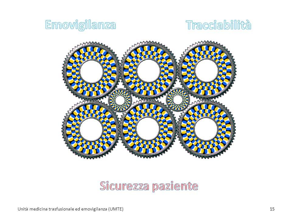15Unità medicina trasfusionale ed emovigilanza (UMTE)