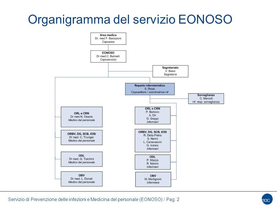 Servizio di Prevenzione delle infezioni e Medicina del personale (EONOSO) / Pag. 2 Organigramma del servizio EONOSO