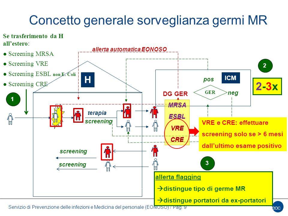 Servizio di Prevenzione delle infezioni e Medicina del personale (EONOSO) / Pag. 9  distingue tipo di germe MR  distingue portatori da ex-portatori